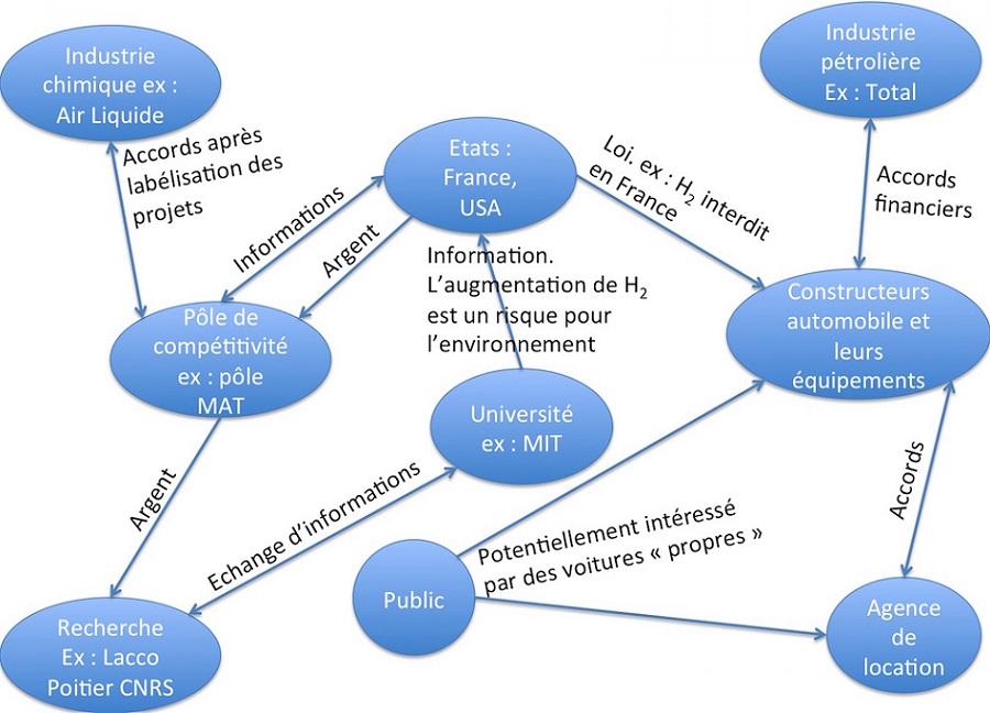 HD_Interactions_acteurs