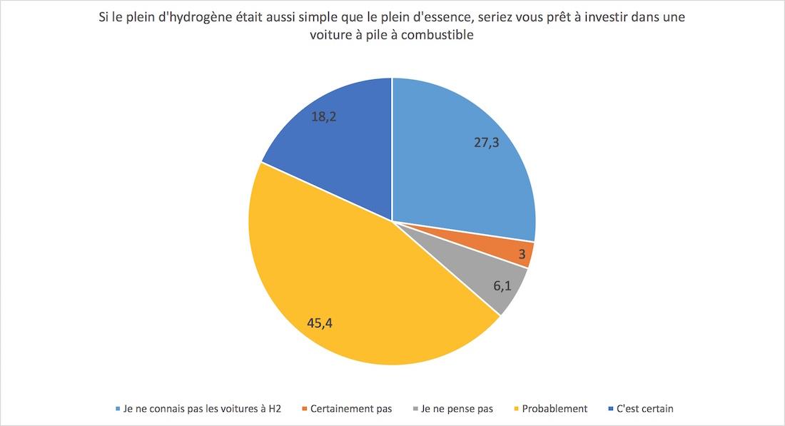 HD_graph2