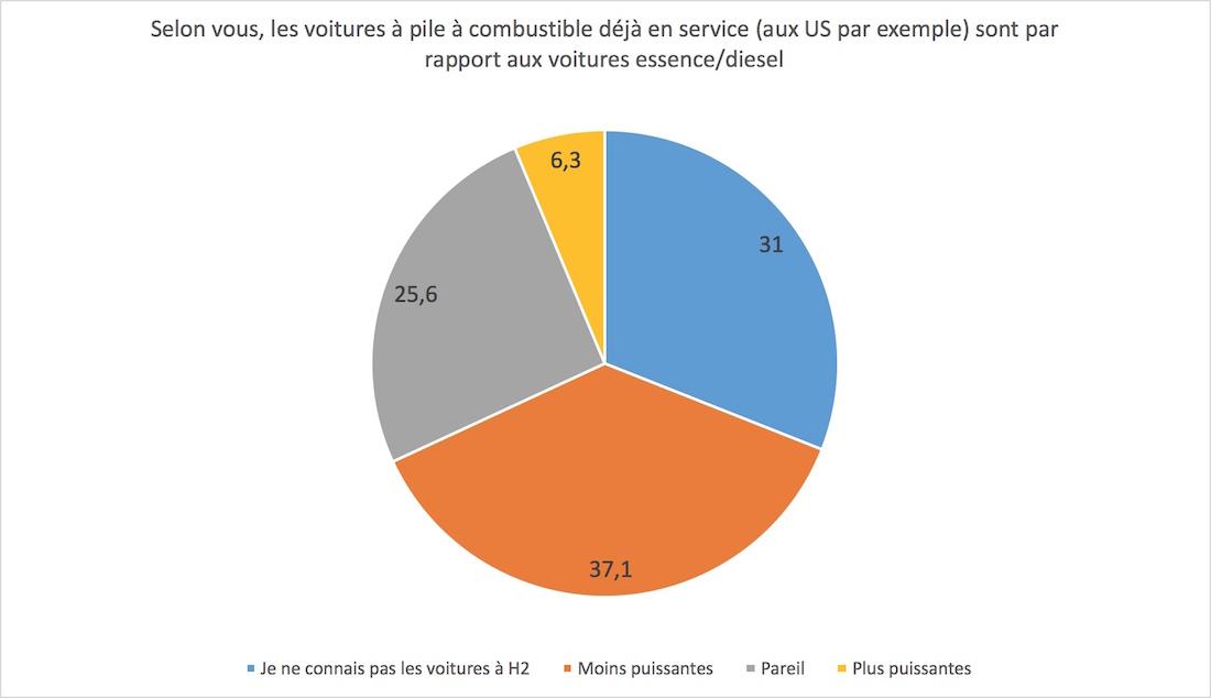 HD_graph3